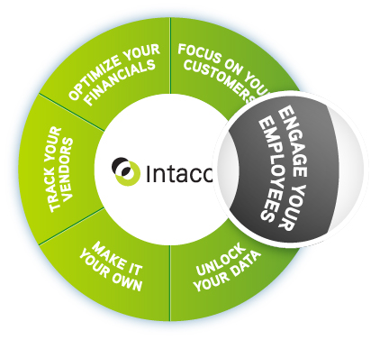 0524P4_Intacct_Website_infogrc_ART_fin_Engage