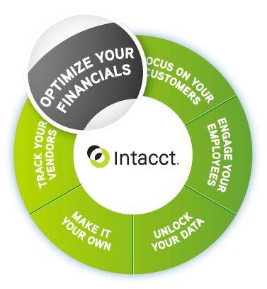 0524P4_Intacct_Website_infogrc_ART_fin_Optimize
